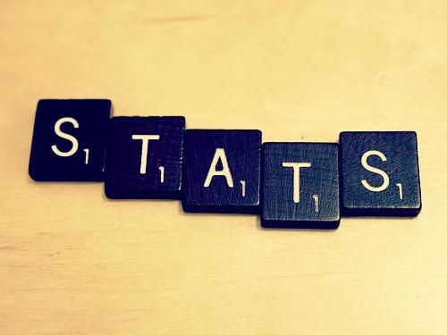 Statistieken | 12